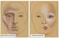 Drag makeup contouring!