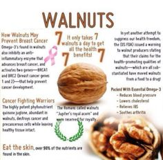Health benefits from walnuts