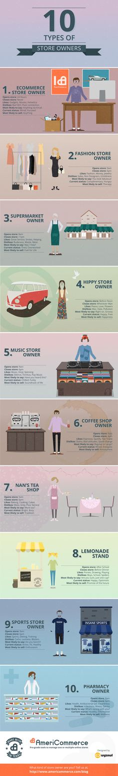 10 Store Owners infographic #storeowners #ecommerceinfographic