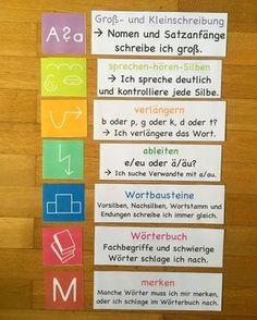 """Gefällt 109 Mal, 3 Kommentare - @grundschul_fee auf Instagram: """"Rechtschreibhilfe für das Klassenzimmer #Rechtschreibung #Rechtschreibtraining #grundschule…"""""""