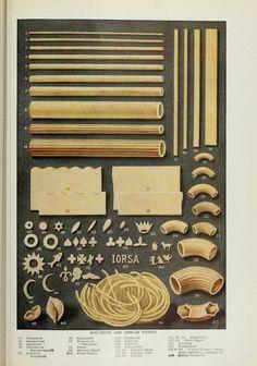 Vintage printable - pasta
