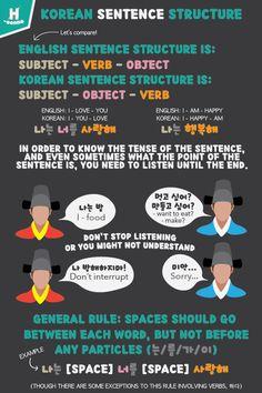 How to make sentences in Korean! [CORRECTED]Sentences in English go in the order: Subject, Object, Verb. Korean sentences go in the order: Subject + Noun = 나는 의사다 (I'm a doctor) Subject + Verb =. Korean Verbs, Korean Phrases, Korean Words Learning, Korean Language Learning, Korean Sentence Structure, Learn Korean Alphabet, Japanese Language Proficiency Test, Learn Hangul, Korean Writing