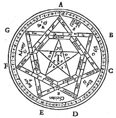 Google Image Result for http://eustox.com/images/occult_diagram.gif