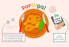 how to eat in Portugal
