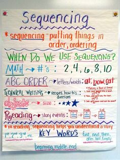 sequencing anchor chart by janelle