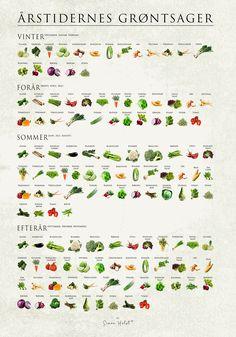 Vegetable Seasoning, Fruit In Season, Dinner Is Served, Edible Garden, Fruit And Veg, Sustainable Living, Food Hacks, Food Inspiration, Love Food