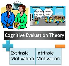 cognitive theory of motivation pdf