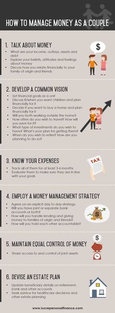 Very useful checklist for navigating personal finance as a couple. Great for married couples or unmarried couples alike, regardless of whether you have joint finances or not.