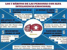 ¿Aplicas algunos de estos hábitos en tu vida?Los mapas conceptuales ayudan a desarrollar el resto de las inteligencias, conócelos aquí: http://tugimnasiacerebral.com/mapas-conceptuales-y-mentales/que-es-un-mapa-conceptual .Un excelente método de aprendizaje y organización que te ayudará a entrenar tus habilidades cerebrales de lógica, análisis y razonamiento a través de la síntesis e interrelación de ideas. Te sorprenderá lo fácil que resultará ahora comprender contenidos comple