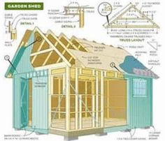 Complete guide that explains how you can build a beautiful shed from scratch
