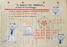 #IlMagoDeiNumeri #HansMagnusEnzensberger #PIKI #illustration #ink