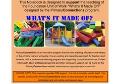 """This excellent resource provides IWB support material for the Foundation PrimaryConnections Unit of Work """"What's It Made Of?"""" All around us are things made from interesting materials that have observable properties. Students make observations, conduct experiments and make choices about what to use for a creation based on what they have learned."""