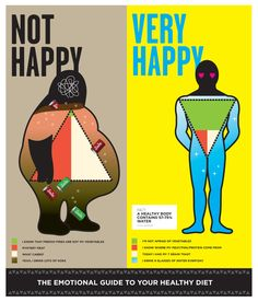Happy VS Unhappy People
