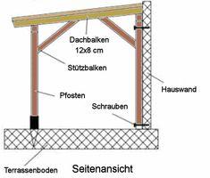 Terrassenüberdachung selber bauen: Anleitung mit Bauplan Planer, Outdoor Structures, Garden, Halloween, Home Decor, Diy Deck, Home And Garden, Garten, Decoration Home