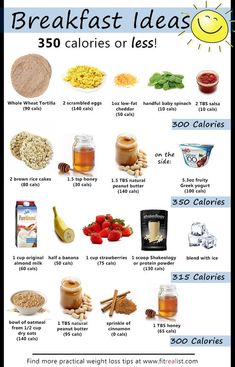 Breakfast Ideas with 350 calories or less to help you lose all the weight you want just by eating breakfast
