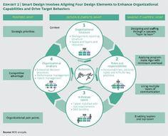 Smart-Design_ex02_large_tcm80-206919.png