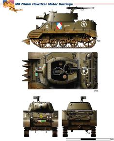 75mm Howitzer Motor Carriage M8 Military Art, Military History, Us Armor, Tank Armor, Tank Destroyer, Tank Design, Battle Tank, Ww2 Tanks, Military Equipment