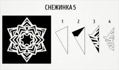 20 fantastic paper snowflake designs you can make with your kids Paper Snowflake Designs, Paper Snowflake Template, Making Paper Snowflakes, Christmas And New Year, Christmas Hanukkah, Christmas Decor, Stencils, Winter Fairy, Craft Sale