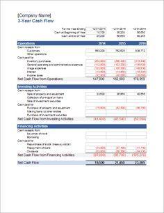 3 Year Cash Flow Projection Cash Flow Statement Cash Flow Positive Cash Flow