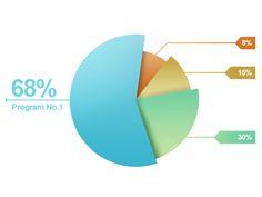 Graph colors