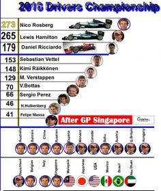 Formule 1 - 2016 Malaysia Grand Prix 2.10.2016