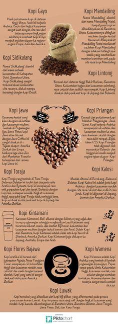 Hari Kopi Sedunia dan Kopi Indonesia - Two-Step Flow Coffee Menu, Coffee Tasting, Coffee Break, Iced Coffee, Coffee Drinks, Coffee Shop, Coffee Cups, Coffee Signs, Coffee Lovers