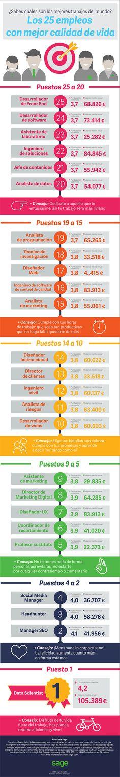 Una infografía con los 25 trabajos con mejor calidad de vida. Tips para el crecimiento profesional.
