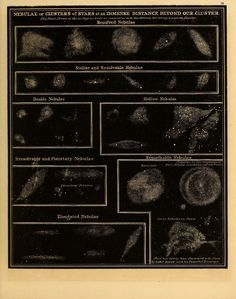 Display of different nebula, some of which would later be understood to be galaxies Smith's Illustrated astronomy, designed for the use of the public or common schools in the United States ... 1855