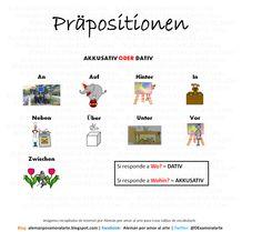 Preposiciones que van con Akkusativ o Dativ, Präpositionen mit Akkusativ oder Dativ