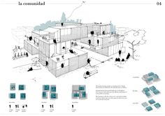 Competition Ryterna Modular Building - Second Prize 4 Architecture Concept Drawings, Architecture Panel, Architecture Graphics, Landscape Architecture, Architecture Design, Social Housing Architecture, Co Housing, Modular Housing, Architecture Presentation Board