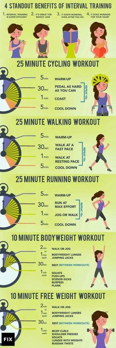 Interval Training is one of the best training techniques for any sport!! I absolutely live by it :)