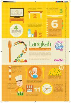 12 langkah agar anak mau makan