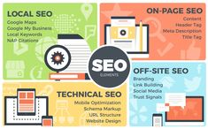 The SEO Rank Expert is a renowned SEO Services Company in Gurgaon having its outstanding impacts with their astonishing approaches in digital marketing. We are the Best SEO Service provider having exceptional strategies for all SEO related activities.