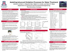 GPSC Student Showcase 2012: Modeling Advanced Oxidation Processes for Water Treatment