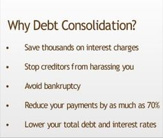 Know about Debt Consolidation