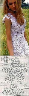 Hobby lavori femminili - ricamo - uncinetto - maglia: vestito donna
