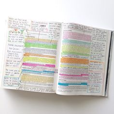 So, every now and again on social media, I will post a picture of what my Bible study looks like, and I always get so many questions on what supplies I use and what my method is! So today I figured I would show you!
