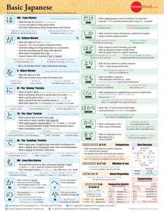 http://fuuka.warosu.org/data/jp/img/0106/82/1364642915932.jpg #Japanese #language