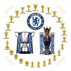 Chelsea FC celebrate Premier League crown at Stamford ...