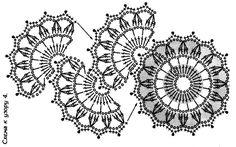 Vestido em Crochê com Gráfico
