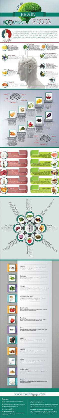 60 Brain Boosting Foods For Memory And Cognitive Function food memory brain healthy health healthy food healthy living eating self improvement self help