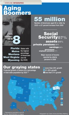 Statistics about the Baby Boomers in the United States.