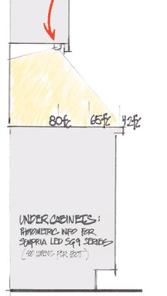 Under cabinet recessed lighting problems