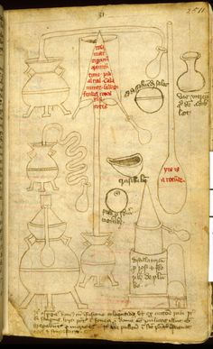 Scientific apparatus from John Arderne, Medical Miscellany, England, 15th century, Sloane MS 3548, f. 25r
