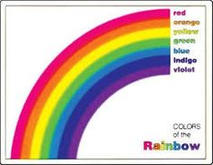 Image result for colours of the rainbow