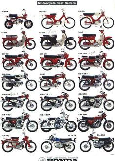 Image result for honda 67