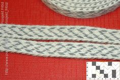A simple tablet woven pattern using a contrasting weft turning all the tablets forward.