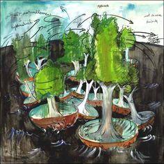 fabrice hybert art | Après plusieurs projets monumentaux, Fabrice Hyber revient en galerie ... Fabrice Hyber, Art Parisien, Art Et Illustration, Illustrations, Paris Art, Contemporary Art, Critique, Landscape, Notebook