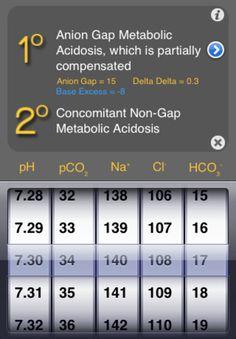 coolest looking abg calculator for the iPhone Anion Gap, Metabolic Acidosis, Acid Base Balance, Nursing Students, Health Diet, Nurses, Calculator, Medical, Nursing