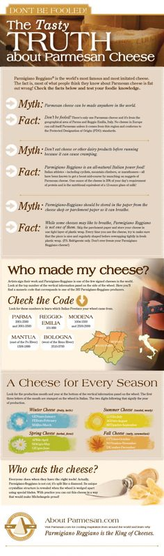Parmigiano Reggiano(r) is the world's most famous and most imitated cheese. The fact is, most of what people think they know about Parmesan cheese is flat out wrong. Check the facts in this infographic and visit Parmesan.com to learn more about the King of Cheeses!
